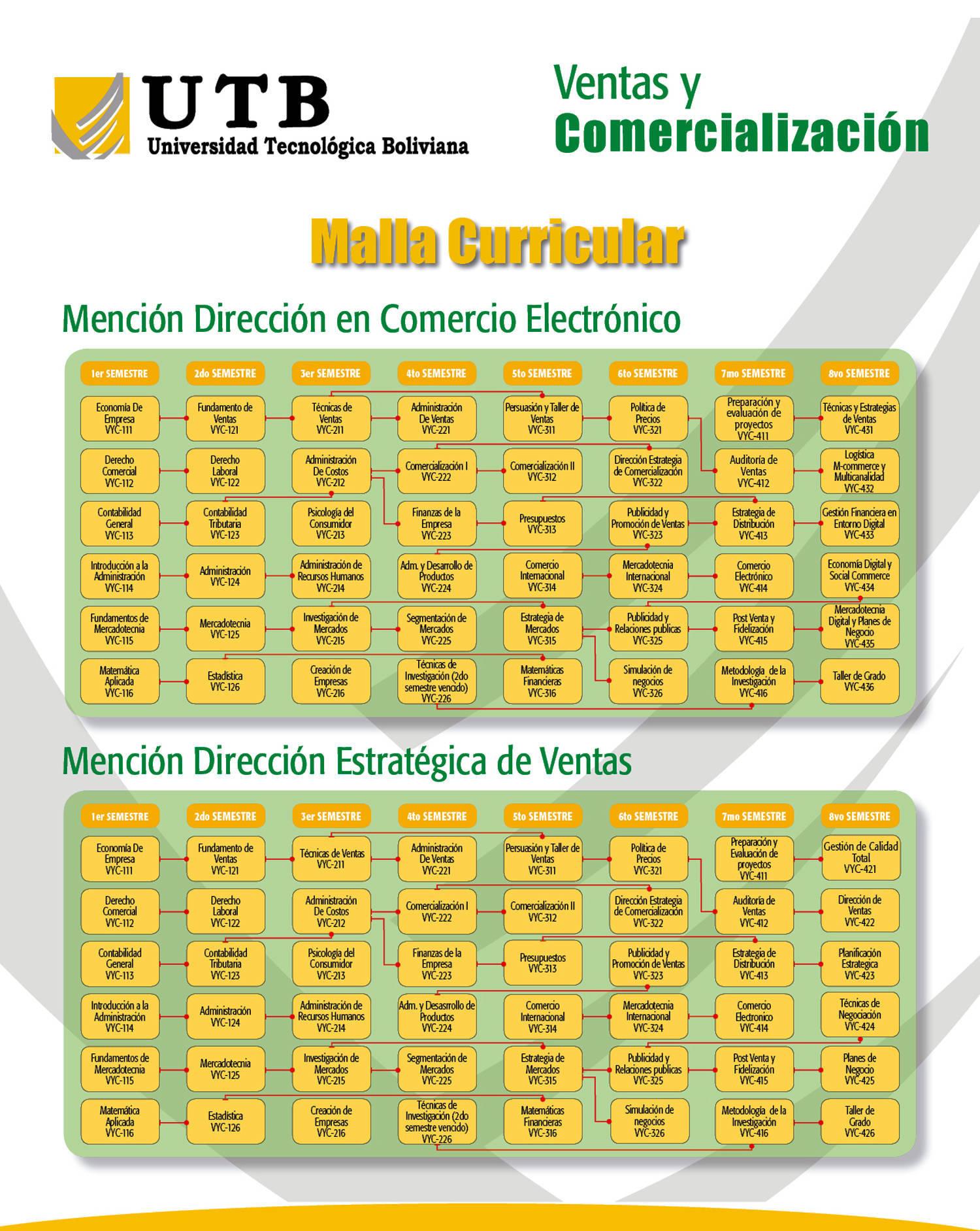 MCVentasyComercializacion